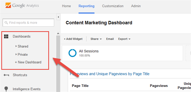 how to get the number of sessions on google analytics