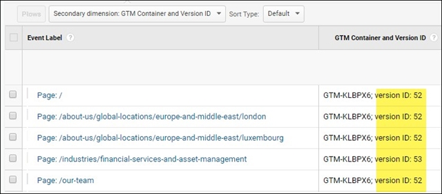 GTM Container and Version ID visual
